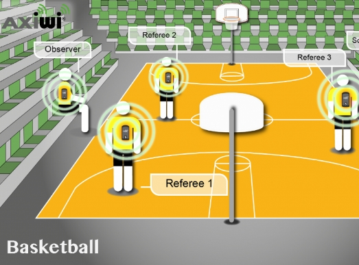 Basketball AXIWI communications d2n